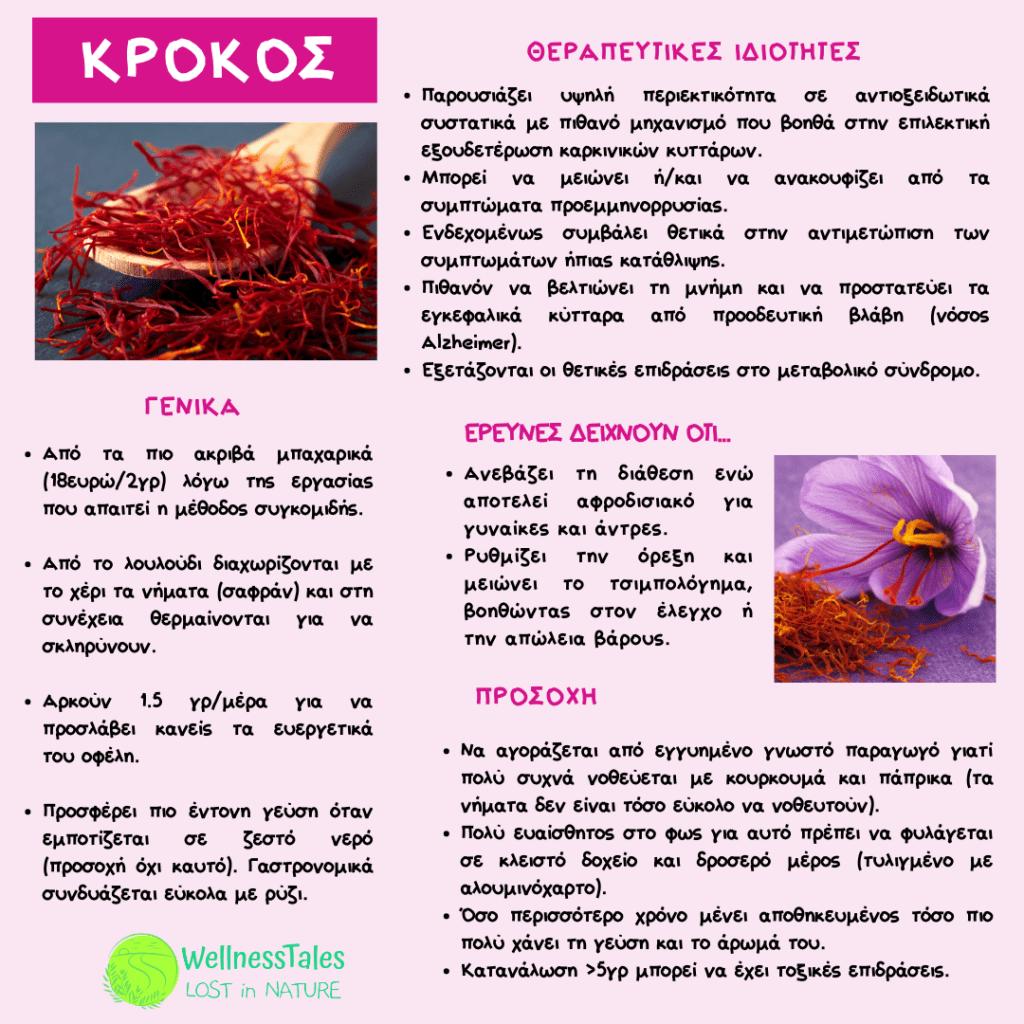 Διατροφικά οφέλη κρόκου Κοζάνης